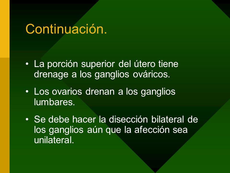 Continuación. La porción superior del útero tiene drenage a los ganglios ováricos. Los ovarios drenan a los ganglios lumbares. Se debe hacer la disecc