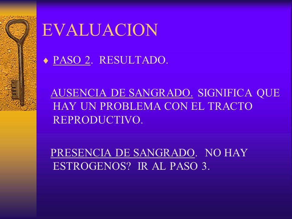 EVALUACION PASO 2. RESULTADO. AUSENCIA DE SANGRADO. SIGNIFICA QUE HAY UN PROBLEMA CON EL TRACTO REPRODUCTIVO. PRESENCIA DE SANGRADO. NO HAY ESTROGENOS