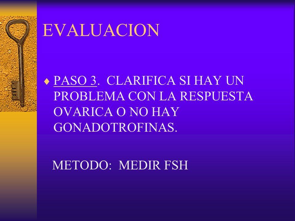 EVALUACION PASO 3. CLARIFICA SI HAY UN PROBLEMA CON LA RESPUESTA OVARICA O NO HAY GONADOTROFINAS. METODO: MEDIR FSH