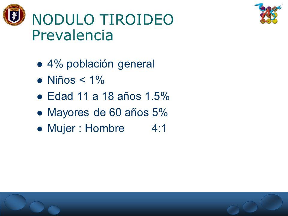 NODULO TIROIDEO Prevalencia 4% población general Niños < 1% Edad 11 a 18 años 1.5% Mayores de 60 años 5% Mujer : Hombre4:1