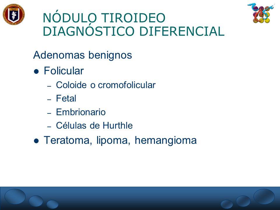 NÓDULO TIROIDEO DIAGNÓSTICO DIFERENCIAL Adenomas benignos Folicular – Coloide o cromofolicular – Fetal – Embrionario – Células de Hurthle Teratoma, li