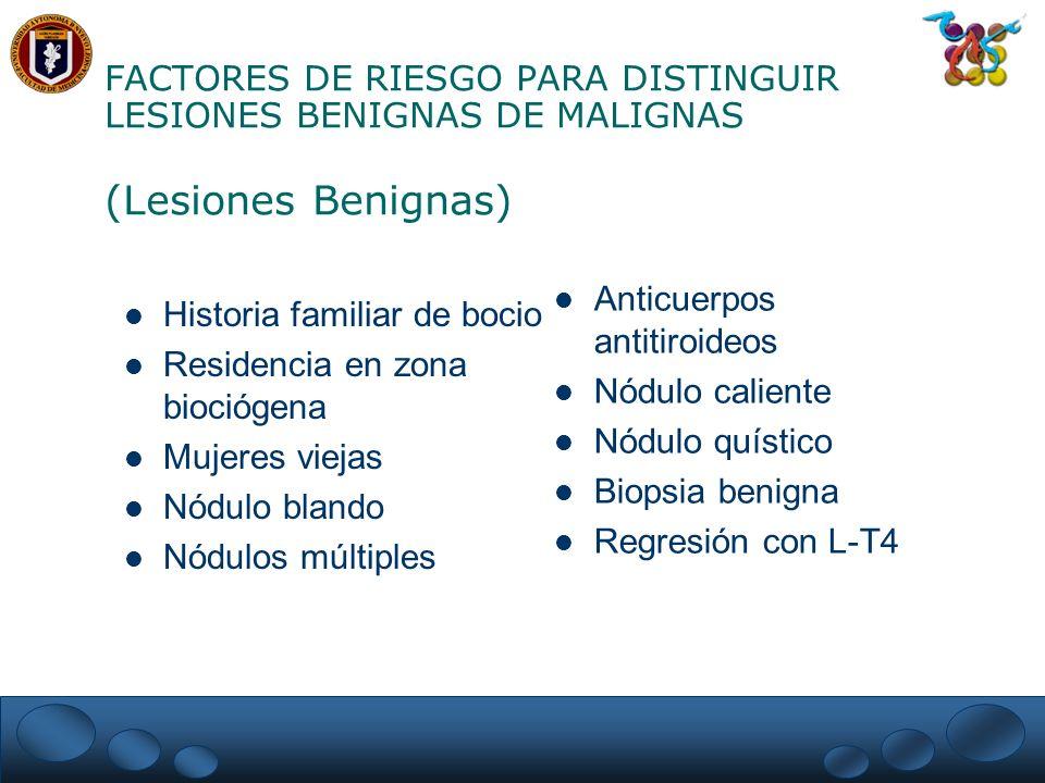 FACTORES DE RIESGO PARA DISTINGUIR LESIONES BENIGNAS DE MALIGNAS (Lesiones Benignas) Historia familiar de bocio Residencia en zona biociógena Mujeres