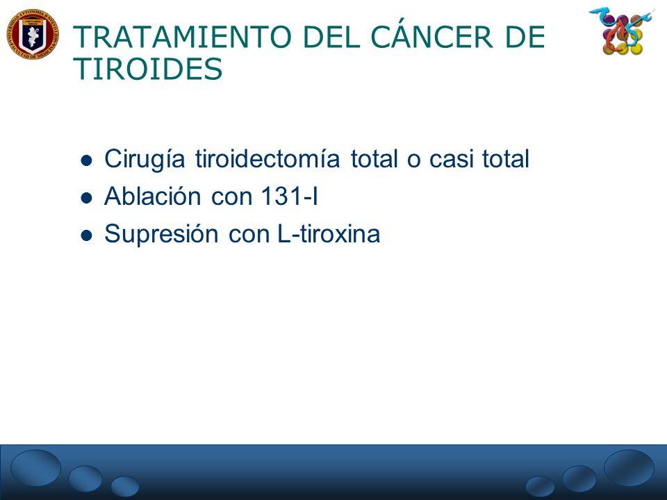 TRATAMIENTO DEL CÁNCER DE TIROIDES Cirugía tiroidectomía total o casi total Ablación con 131-I Supresión con L-tiroxina