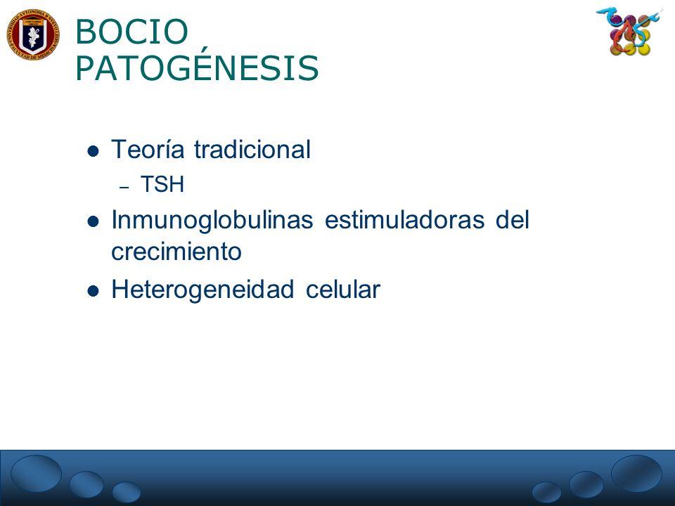 BOCIO PATOGÉNESIS Teoría tradicional – TSH Inmunoglobulinas estimuladoras del crecimiento Heterogeneidad celular
