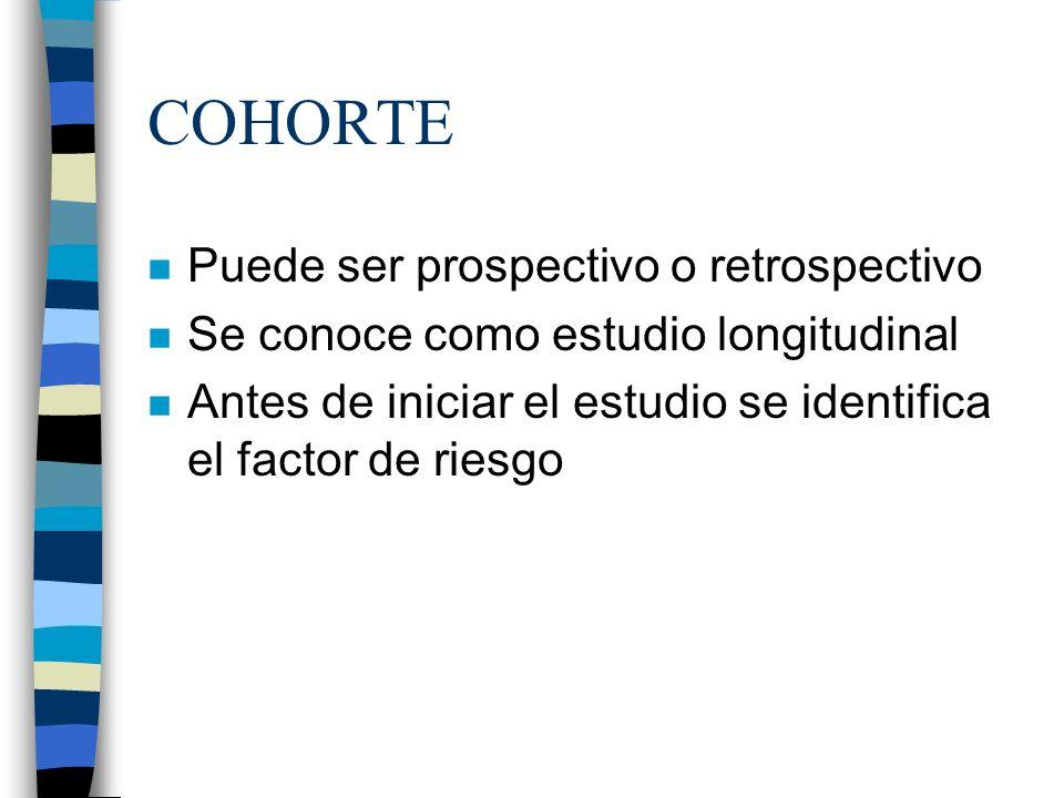 COHORTE n Puede ser prospectivo o retrospectivo n Se conoce como estudio longitudinal n Antes de iniciar el estudio se identifica el factor de riesgo