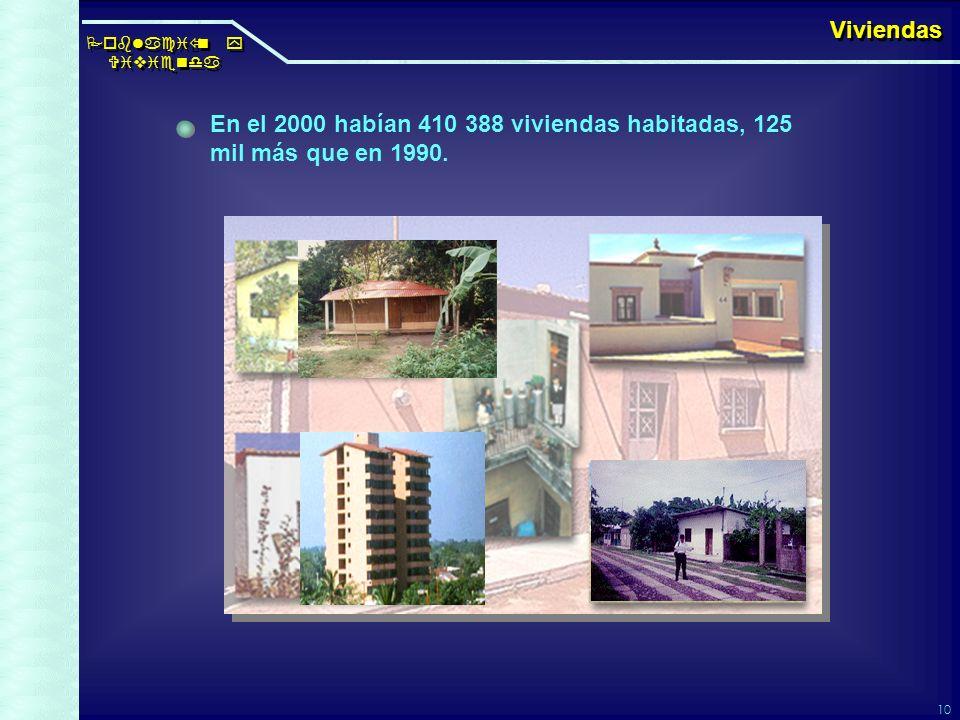 10 En el 2000 habían 410 388 viviendas habitadas, 125 mil más que en 1990.