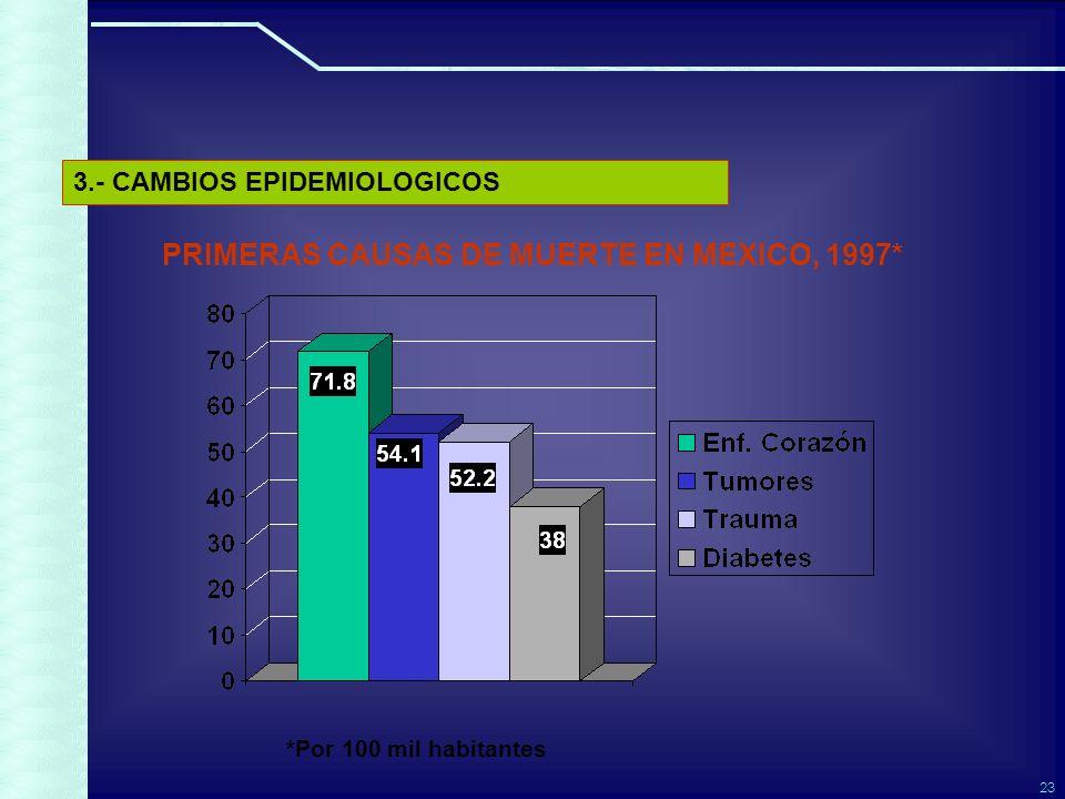 23 PRIMERAS CAUSAS DE MUERTE EN MEXICO, 1997* *Por 100 mil habitantes 3.- CAMBIOS EPIDEMIOLOGICOS