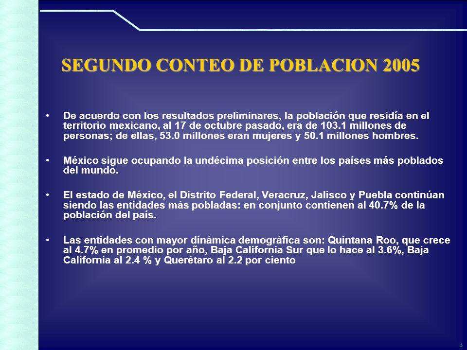 3 SEGUNDO CONTEO DE POBLACION 2005 De acuerdo con los resultados preliminares, la población que residía en el territorio mexicano, al 17 de octubre pasado, era de 103.1 millones de personas; de ellas, 53.0 millones eran mujeres y 50.1 millones hombres.