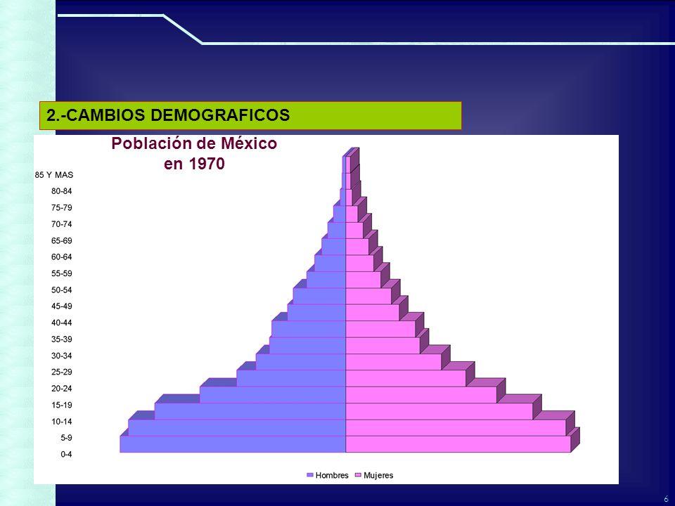 6 Población de México en 1970 2.-CAMBIOS DEMOGRAFICOS