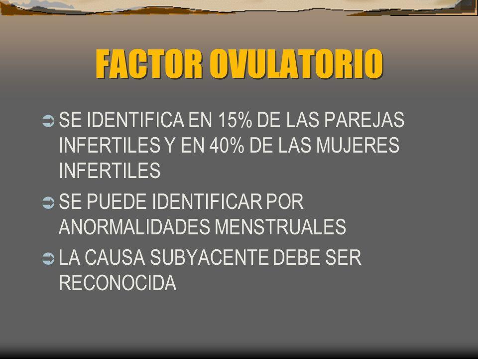 FACTOR OVULATORIO SE IDENTIFICA EN 15% DE LAS PAREJAS INFERTILES Y EN 40% DE LAS MUJERES INFERTILES SE PUEDE IDENTIFICAR POR ANORMALIDADES MENSTRUALES
