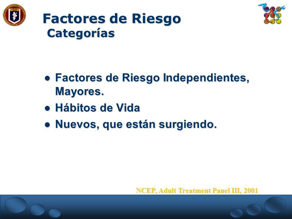 Factores de Riesgo Categorías Factores de Riesgo Independientes, Mayores. Factores de Riesgo Independientes, Mayores. Hábitos de Vida Hábitos de Vida