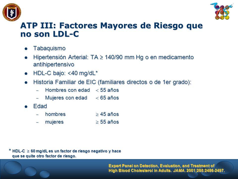 ATP III: Factores Mayores de Riesgo que no son LDL-C Tabaquismo Tabaquismo Hipertensión Arterial: TA 140/90 mm Hg o en medicamento antihipertensivo Hi