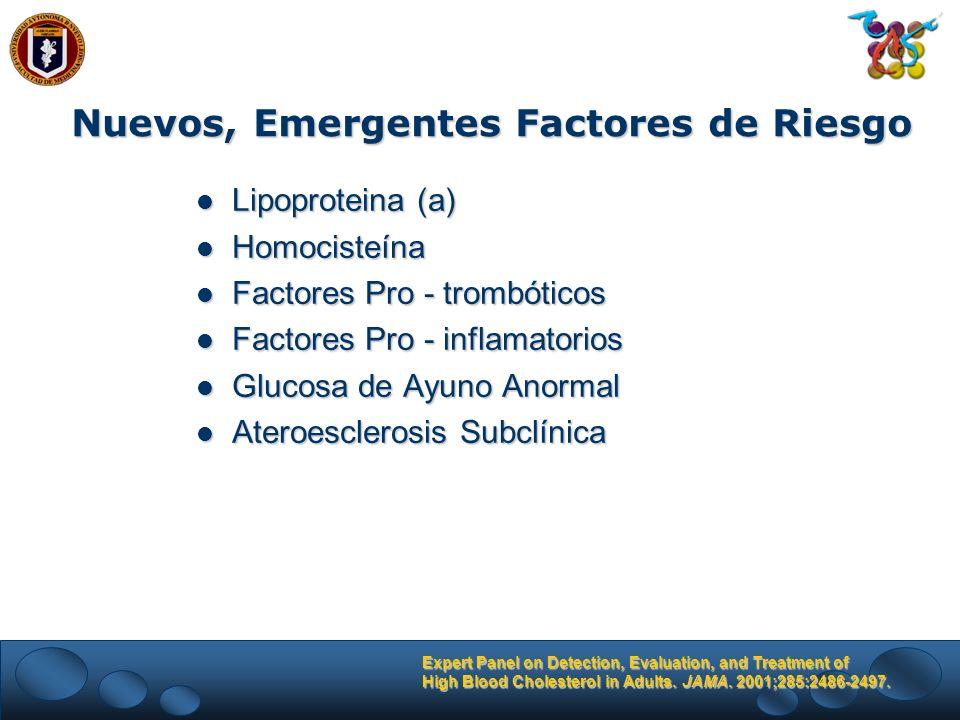 Nuevos, Emergentes Factores de Riesgo Lipoproteina (a) Lipoproteina (a) Homocisteína Homocisteína Factores Pro - trombóticos Factores Pro - trombótico