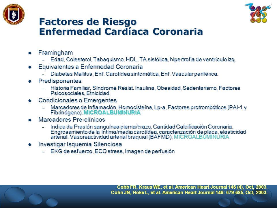 Factores de Riesgo Enfermedad Cardíaca Coronaria Framingham Framingham – Edad, Colesterol, Tabaquismo, HDL, TA sistólica, hipertrofia de ventrículo iz