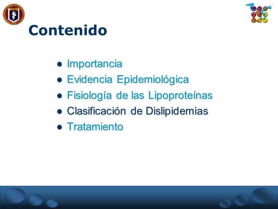 Contenido Importancia Importancia Evidencia Epidemiológica Evidencia Epidemiológica Fisiología de las Lipoproteínas Fisiología de las Lipoproteínas Cl