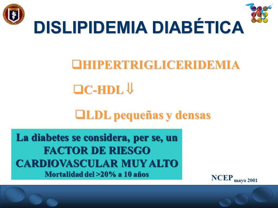 DISLIPIDEMIA DIABÉTICA HIPERTRIGLICERIDEMIA HIPERTRIGLICERIDEMIA C-HDL C-HDL LDL pequeñas y densas LDL pequeñas y densas NCEP mayo 2001 La diabetes se
