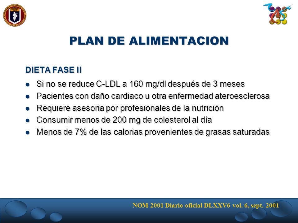 PLAN DE ALIMENTACION DIETA FASE II Si no se reduce C-LDL a 160 mg/dl después de 3 meses Si no se reduce C-LDL a 160 mg/dl después de 3 meses Pacientes