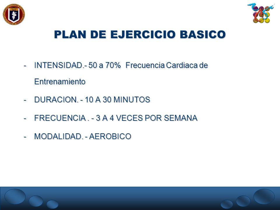 PLAN DE EJERCICIO BASICO - INTENSIDAD.- 50 a 70% Frecuencia Cardiaca de Entrenamiento -DURACION. - 10 A 30 MINUTOS -FRECUENCIA. - 3 A 4 VECES POR SEMA