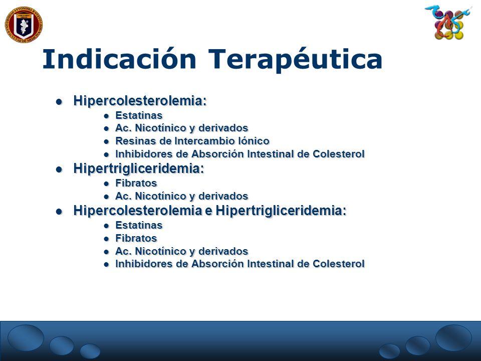 Indicación Terapéutica Hipercolesterolemia: Hipercolesterolemia: Estatinas Estatinas Ac. Nicotínico y derivados Ac. Nicotínico y derivados Resinas de