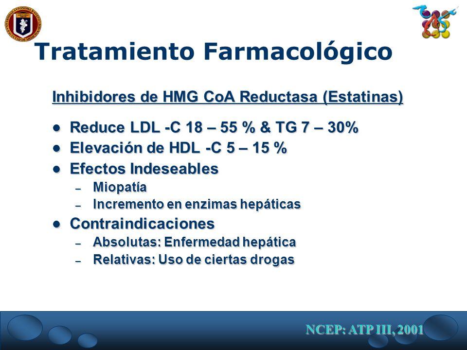Tratamiento Farmacológico Inhibidores de HMG CoA Reductasa (Estatinas) Reduce LDL -C 18 – 55 % & TG 7 – 30% Reduce LDL -C 18 – 55 % & TG 7 – 30% Eleva