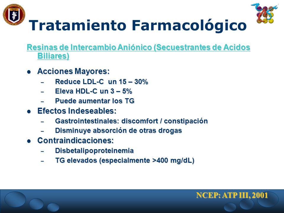 Tratamiento Farmacológico Resinas de Intercambio Aniónico (Secuestrantes de Acidos Biliares) Acciones Mayores: Acciones Mayores: – Reduce LDL-C un 15