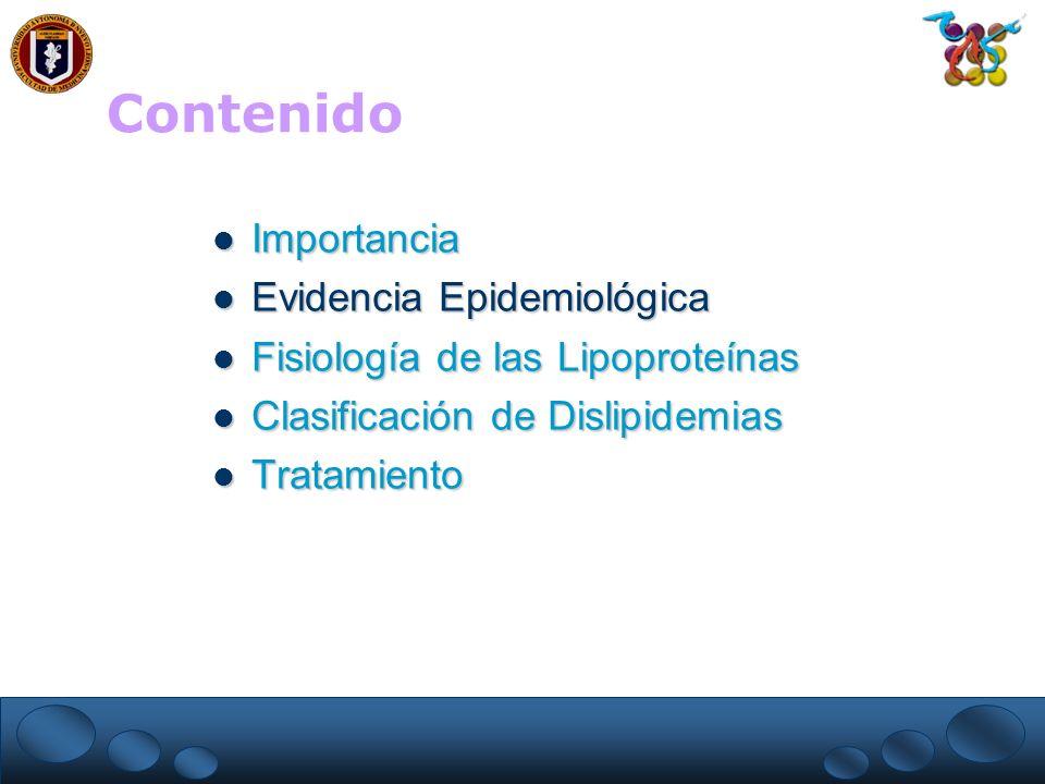 Tratamiento Farmacológico Resinas de Intercambio Aniónico (Secuestrantes de Acidos Biliares) Acciones Mayores: Acciones Mayores: – Reduce LDL-C un 15 – 30% – Eleva HDL-C un 3 – 5% – Puede aumentar los TG Efectos Indeseables: Efectos Indeseables: – Gastrointestinales: discomfort / constipación – Disminuye absorción de otras drogas Contraindicaciones: Contraindicaciones: – Disbetalipoproteinemia – TG elevados (especialmente >400 mg/dL) NCEP: ATP III, 2001