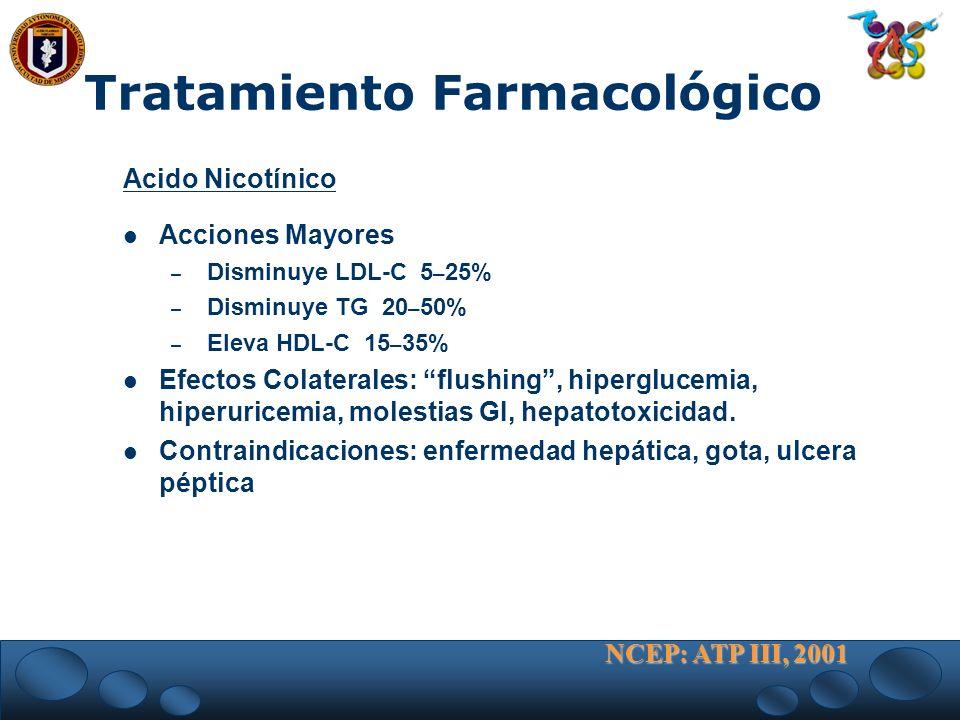 Tratamiento Farmacológico Acido Nicotínico Acciones Mayores – Disminuye LDL-C 5 – 25% – Disminuye TG 20 – 50% – Eleva HDL-C 15 – 35% Efectos Colateral