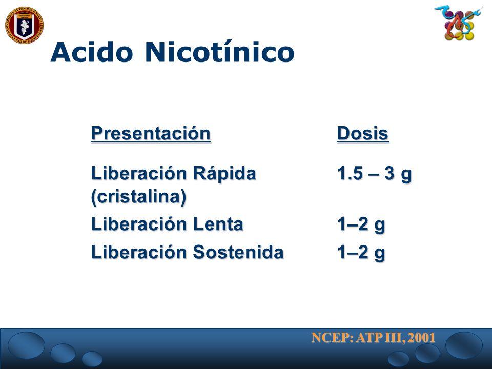 Acido Nicotínico Presentación Dosis Liberación Rápida1.5 – 3 g (cristalina) Liberación Lenta1–2 g Liberación Sostenida1–2 g NCEP: ATP III, 2001