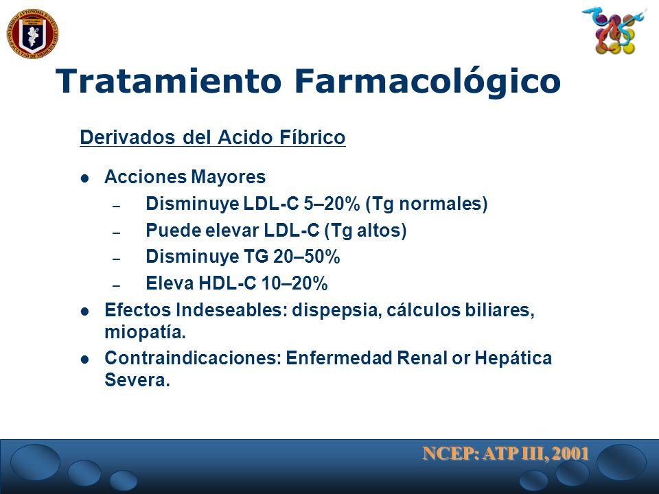 Tratamiento Farmacológico Derivados del Acido Fíbrico Acciones Mayores – Disminuye LDL-C 5–20% (Tg normales) – Puede elevar LDL-C (Tg altos) – Disminu