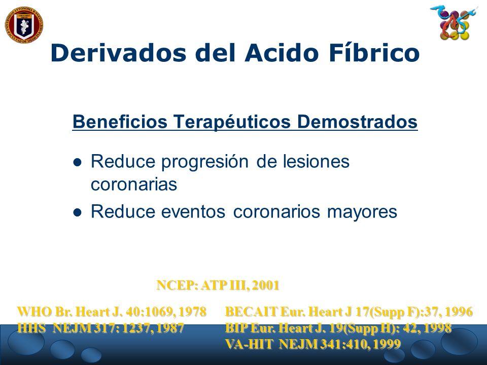 Derivados del Acido Fíbrico Beneficios Terapéuticos Demostrados Reduce progresión de lesiones coronarias Reduce eventos coronarios mayores NCEP: ATP I
