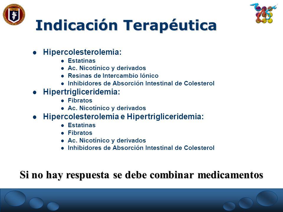 Indicación Terapéutica Hipercolesterolemia: Estatinas Ac. Nicotínico y derivados Resinas de Intercambio Iónico Inhibidores de Absorción Intestinal de