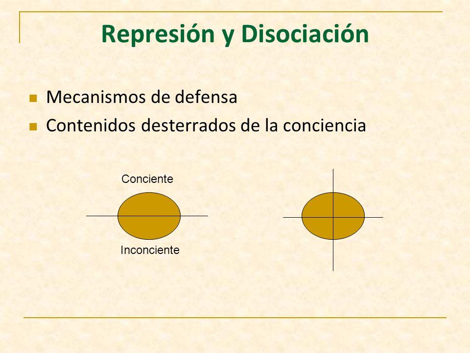 AD Epidemiología 2 – 7 % Población General DES Dissociative Experience Scale DDIS Dissociative Disorders Interview Schedule