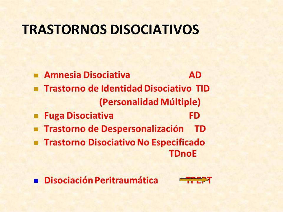 TRASTORNOS DISOCIATIVOS Árbol de Decisión Diagnóstica