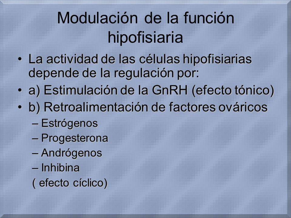 Modulación de la función hipofisiaria La actividad de las células hipofisiarias depende de la regulación por:La actividad de las células hipofisiarias