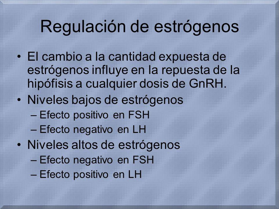 Regulación de estrógenos El cambio a la cantidad expuesta de estrógenos influye en la repuesta de la hipófisis a cualquier dosis de GnRH. Niveles bajo