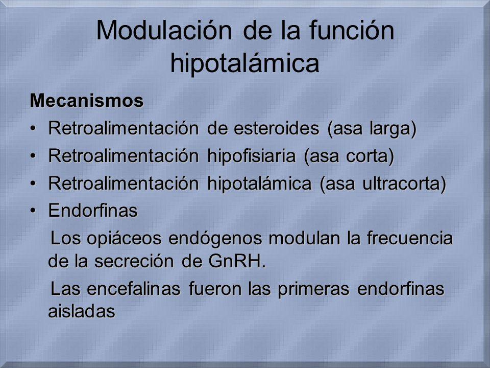 Modulación de la función hipotalámica Mecanismos Retroalimentación de esteroides (asa larga)Retroalimentación de esteroides (asa larga) Retroalimentac