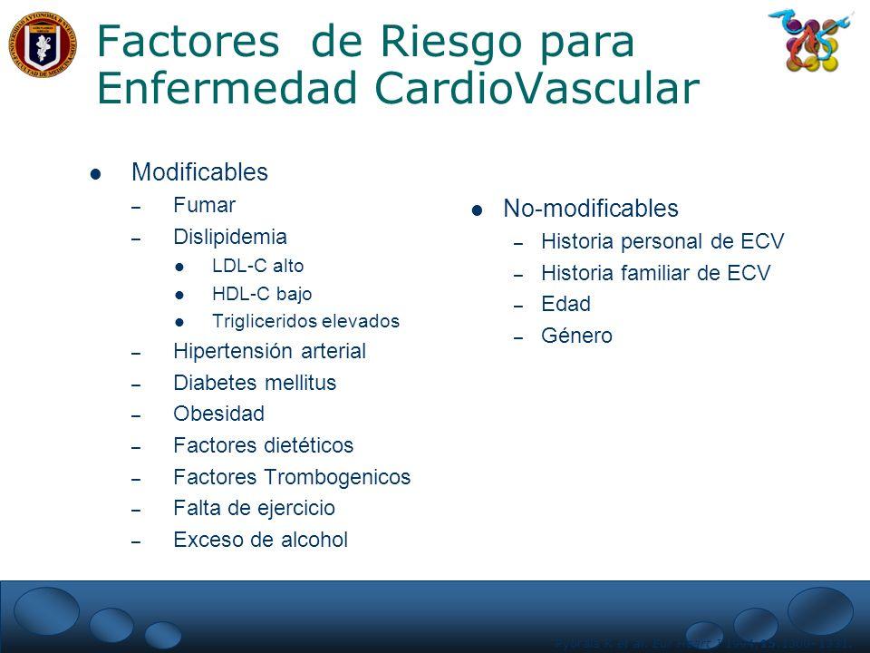 Factores de Riesgo para Enfermedad CardioVascular Modificables – Fumar – Dislipidemia LDL-C alto HDL-C bajo Trigliceridos elevados – Hipertensión arte
