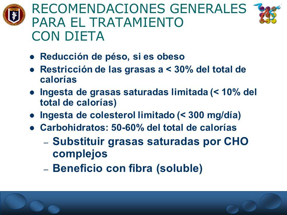 RECOMENDACIONES GENERALES PARA EL TRATAMIENTO CON DIETA Reducción de péso, si es obeso Restricción de las grasas a < 30% del total de calorías Ingesta