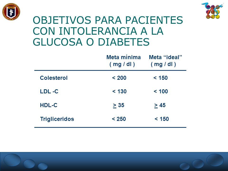 OBJETIVOS PARA PACIENTES CON INTOLERANCIA A LA GLUCOSA O DIABETES Meta mínima Meta ideal ( mg / dl ) ( mg / dl ) Colesterol < 200 < 150 LDL -C < 130 <