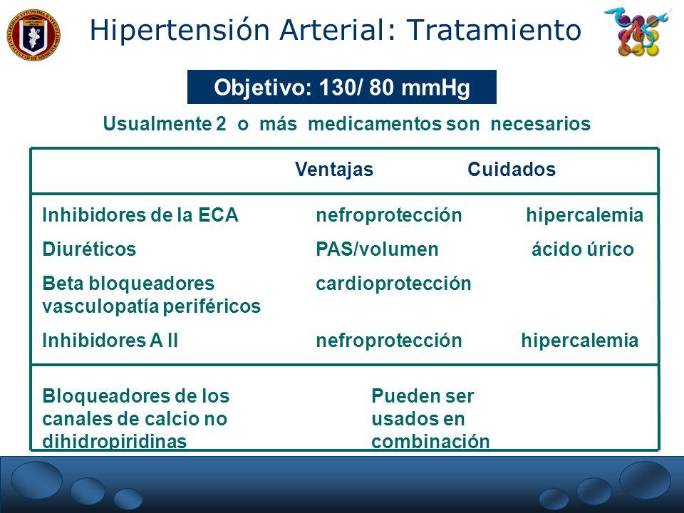Hipertensión Arterial: Tratamiento Objetivo: 130/ 80 mmHg Usualmente 2 o más medicamentos son necesarios Inhibidores de la ECAnefroprotección hipercal