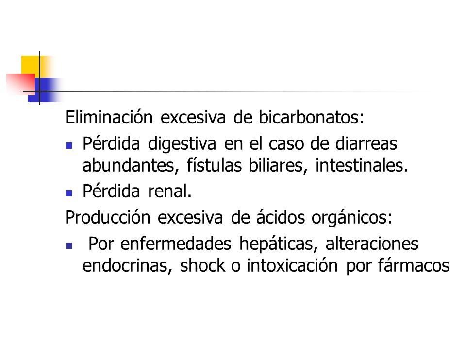 Eliminación excesiva de bicarbonatos: Pérdida digestiva en el caso de diarreas abundantes, fístulas biliares, intestinales. Pérdida renal. Producción