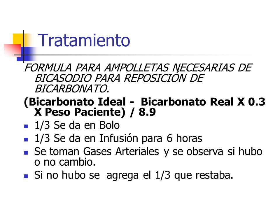 Tratamiento FORMULA PARA AMPOLLETAS NECESARIAS DE BICASODIO PARA REPOSICIÓN DE BICARBONATO. (Bicarbonato Ideal - Bicarbonato Real X 0.3 X Peso Pacient