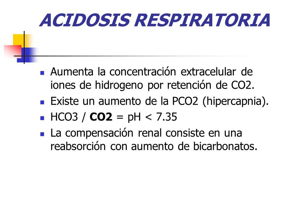 ACIDOSIS RESPIRATORIA Aumenta la concentración extracelular de iones de hidrogeno por retención de CO2. Existe un aumento de la PCO2 (hipercapnia). HC