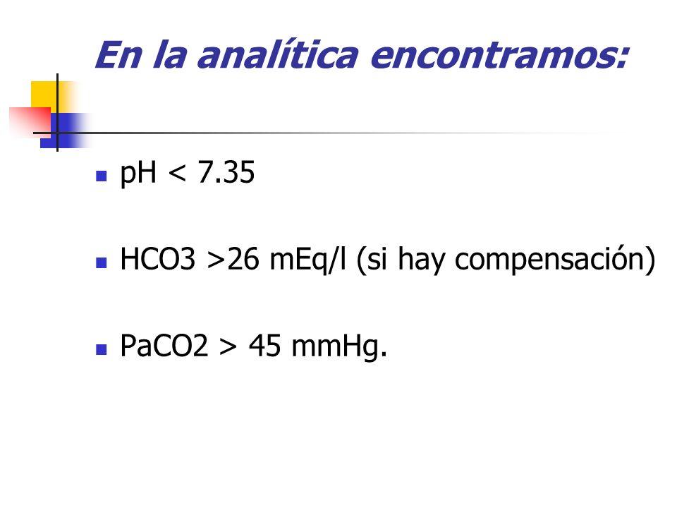 En la analítica encontramos: pH < 7.35 HCO3 >26 mEq/l (si hay compensación) PaCO2 > 45 mmHg.