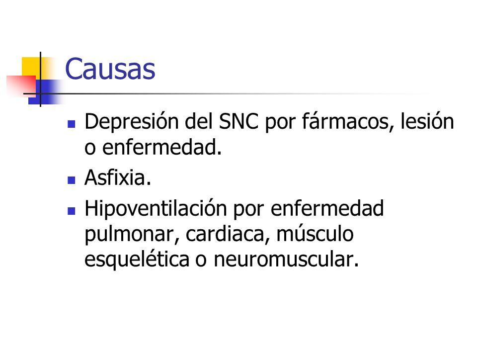 Causas Depresión del SNC por fármacos, lesión o enfermedad. Asfixia. Hipoventilación por enfermedad pulmonar, cardiaca, músculo esquelética o neuromus