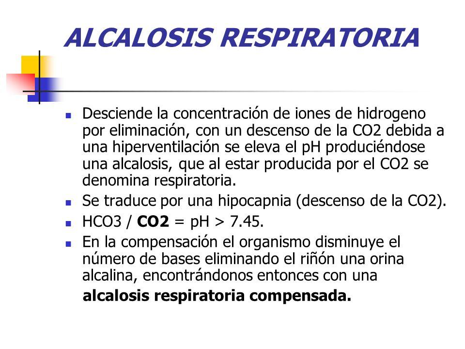 ALCALOSIS RESPIRATORIA Desciende la concentración de iones de hidrogeno por eliminación, con un descenso de la CO2 debida a una hiperventilación se el