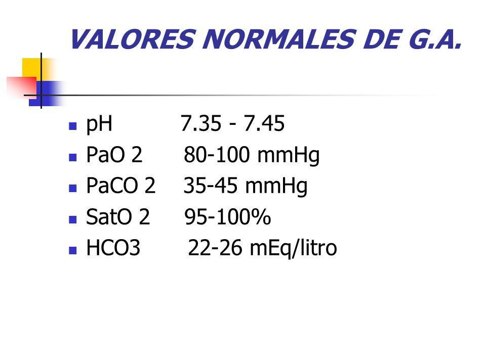 VALORES NORMALES DE G.A. pH 7.35 - 7.45 PaO 2 80-100 mmHg PaCO 2 35-45 mmHg SatO 2 95-100% HCO3 22-26 mEq/litro