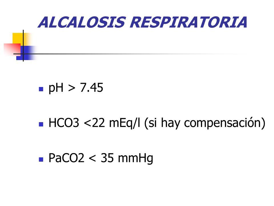 ALCALOSIS RESPIRATORIA pH > 7.45 HCO3 <22 mEq/l (si hay compensación) PaCO2 < 35 mmHg