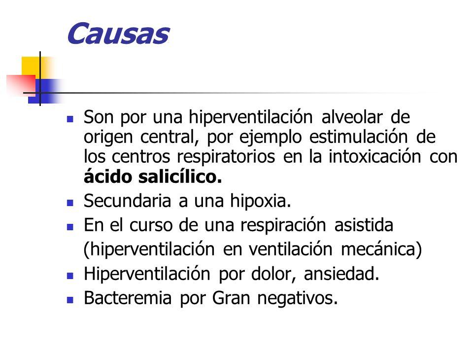 Causas Son por una hiperventilación alveolar de origen central, por ejemplo estimulación de los centros respiratorios en la intoxicación con ácido sal