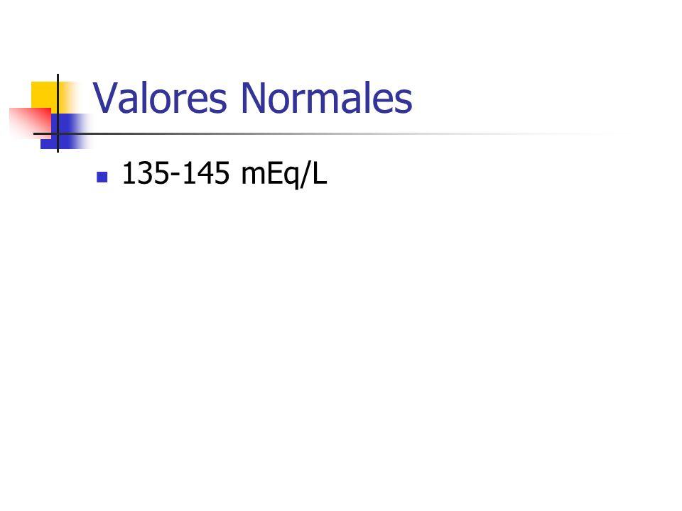 Valores Normales 135-145 mEq/L